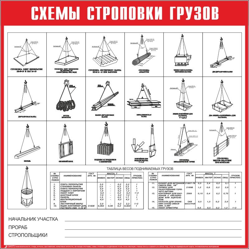 Схема строповки СТР09 в